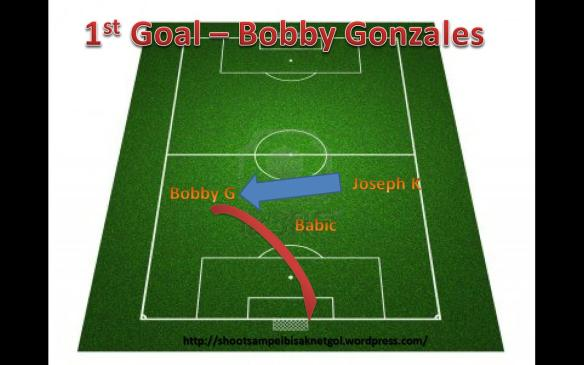 Goal terpantas musim ini pada minit ke-2 oleh Bobby Gonzales
